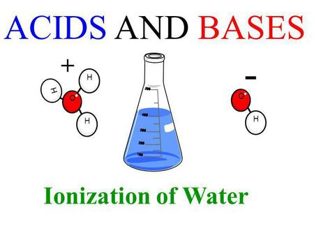 ACIDS AND BASES Ionization of Water H O H H + O H -