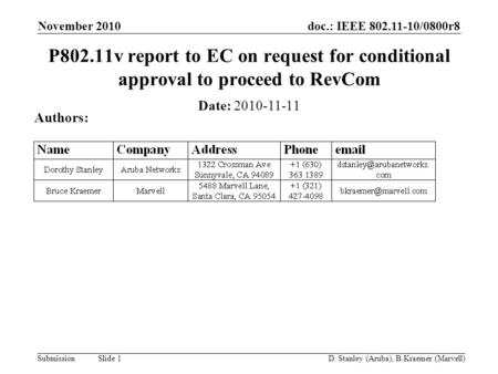 Doc.: IEEE 802.11-10/0800r8 Submission November 2010 D. Stanley (Aruba), B.Kraemer (Marvell) Slide 1 P802.11v report to EC on request for conditional approval.