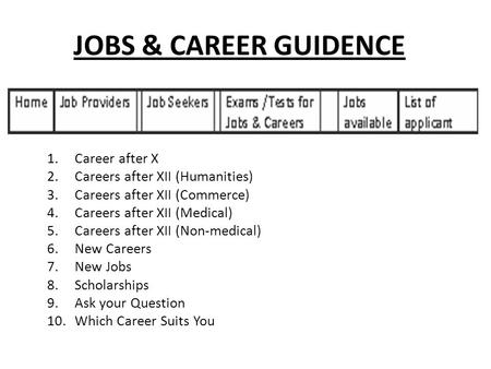 JOBS & CAREER GUIDENCE 1.Career after X 2.Careers after XII (Humanities) 3.Careers after XII (Commerce) 4.Careers after XII (Medical) 5.Careers after XII.