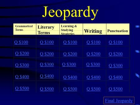 Jeopardy Grammatical Terms Literary Terms Learning & Studying Strategies Writing Punctuation Q $100 Q $200 Q $300 Q $400 Q $500 Q $100 Q $200 Q $300 Q.
