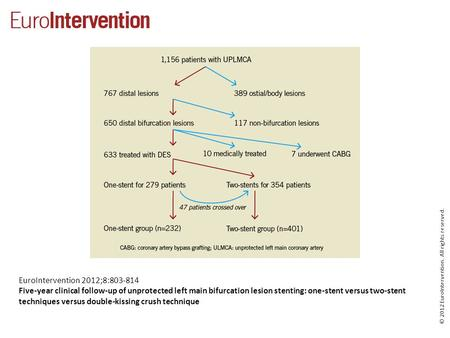 © 2012 EuroIntervention. All rights reserved. EuroIntervention 2012;8:803-814 Five-year clinical follow-up of unprotected left main bifurcation lesion.