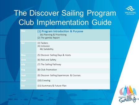 TITLE DATE The Discover Sailing Program Club Implementation Guide Mar (1) Program Introduction & Purpose 1b) Planning & Prioritising (2) The gemba Report.