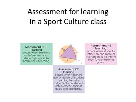 Assessment for learning In a Sport Culture class.