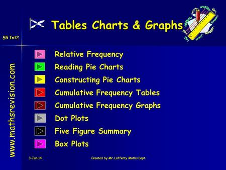 Tables Charts & Graphs 3-Jun-14Created by Mr. Lafferty Maths Dept. Relative Frequency Reading Pie Charts www.mathsrevision.com Constructing Pie Charts.