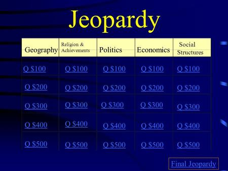 Jeopardy Geography Religion & Achievements PoliticsEconomics Social Structures Q $100 Q $200 Q $300 Q $400 Q $500 Q $100 Q $200 Q $300 Q $400 Q $500 Final.