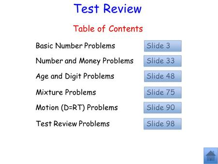 Slide 3 Slide 33 Slide 48 Slide 75 Slide 90 Slide 98 Table of Contents Basic Number Problems Number and Money Problems Age and Digit Problems Mixture Problems.