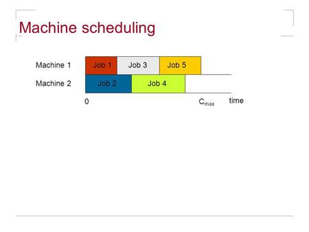 Machine scheduling Job 1Job 3 Job 4 Job 5Machine 1 Machine 2 time 0C max Job 2.