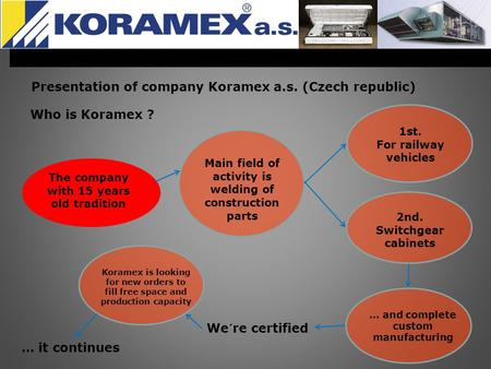 Who is Koramex ? The company with 15 years old tradition … and complete custom manufacturing Main field of activity is welding of construction parts Koramex.