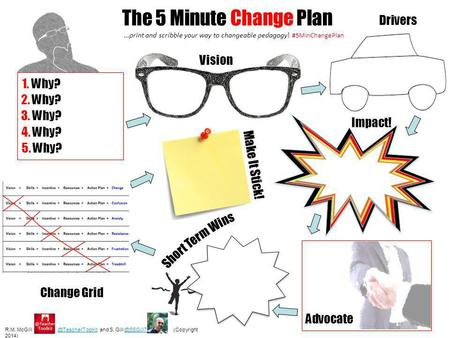 The 5 Minute Change Plan Drivers Vision 1. Why? 2. Why? 3. Why?
