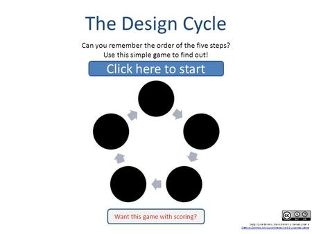 The Design Cycle Can you remember the order of the five steps? Use this simple game to find out! Click here to start Design Cycle Game by Steve Graham.