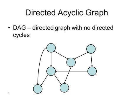 1 Directed Acyclic Graph DAG – directed graph with no directed cycles.