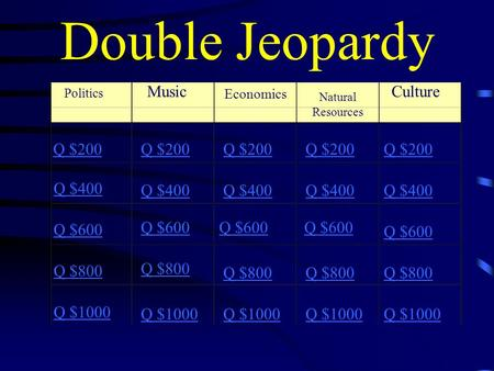Double Jeopardy Politics Music Economics Natural Resources Culture Q $200 Q $400 Q $600 Q $800 Q $1000 Q $200 Q $400 Q $600 Q $800 Q $1000.