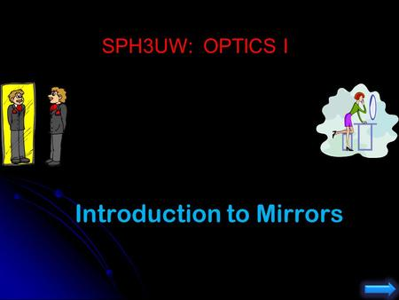 SPH3UW: OPTICS I Introduction to Mirrors Light incident on an object Absorption Everything true for wavelengths << object size Reflection (bounces)**