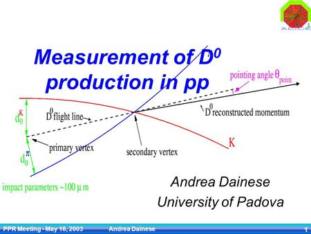 PPR Meeting - May 16, 2003 Andrea Dainese 1 Measurement of D 0 production in pp Andrea Dainese University of Padova.