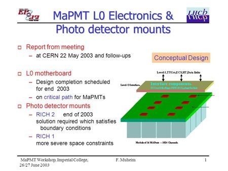 1 MaPMT Workshop, Imperial College, 26/27 June 2003 F. Muheim MaPMT L0 Electronics & Photo detector mounts o Report from meeting –at CERN 22 May 2003 and.