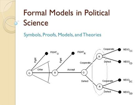 Formal Models in Political Science Symbols, Proofs, Models, and Theories.