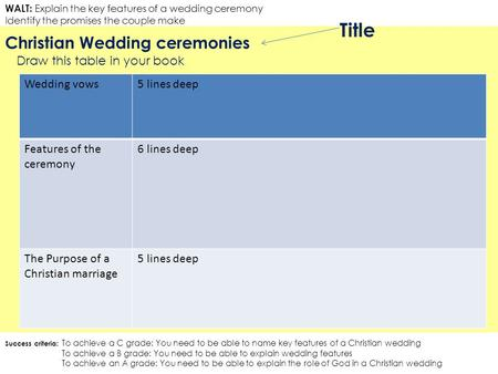 Title Christian Wedding ceremonies Draw this table in your book
