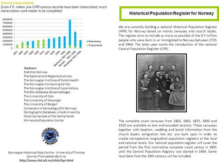 Historical Population Register for Norway We are currently building a national Historical Population Register (HPR) for Norway based on mainly censuses.