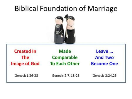 Genesis1:26-28 Biblical Foundation of Marriage Created In The Image of God Genesis 2:7, 18-23 Made Comparable To Each Other Leave … And Two Become One.