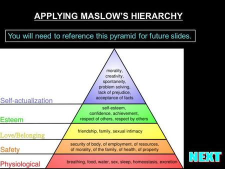 APPLYING MASLOWS HIERARCHY You will need to reference this pyramid for future slides.
