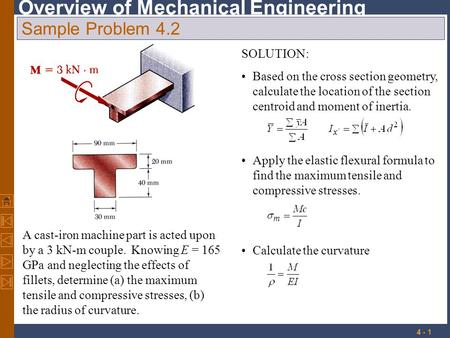Overview of Mechanical Engineering 4 - 1 Sample Problem 4.2 A cast-iron machine part is acted upon by a 3 kN-m couple. Knowing E = 165 GPa and neglecting.