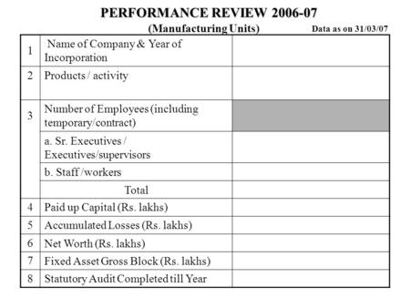 PERFORMANCE REVIEW 2006-07 PERFORMANCE REVIEW 2006-07 1 Name of Company & Year of Incorporation 2Products / activity 3 Number of Employees (including.