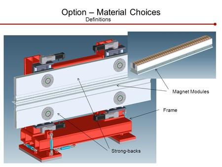 Option – Material Choices Frame Strong-backs Magnet Modules Definitions.