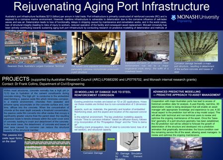 Rejuvenating Aging Port Infrastructure ADVANCED PREDICTIVE MODELLING PROACTIVE APPROACH TO ASSET MANAGEMENT PROJECTS (supported by Australian Research.
