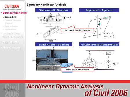 General Link Passive Vibration Control Base Isolation Applications Inelastic Time- History Analysis Fiber Models Inelastic Time- History Analysis Fiber.
