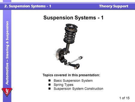 2. Suspension Systems - 1 Theory Support Automotive – Steering & Suspension 1 of 15 Suspension Systems - 1 Topics covered in this presentation: Basic Suspension.