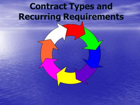 Contract Types and Recurring Requirements. Categories of Contract Types Fixed-Price contracts Cost-Reimbursement contracts Low Risk High Risk Government.