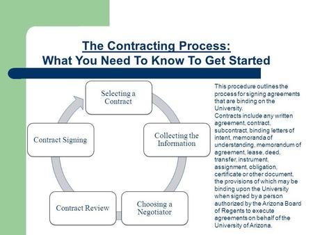 The Contracting Process: What You Need To Know To Get Started Selecting a Contract Collecting the Information Choosing a Negotiator Contract ReviewContract.
