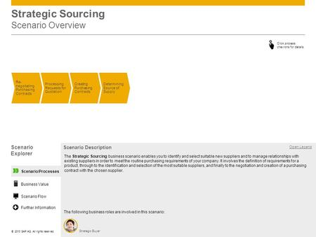 ©© 2013 SAP AG. All rights reserved. Strategic Sourcing Scenario Overview Re- negotiating Purchasing Contracts Processing Requests for Quotation Creating.