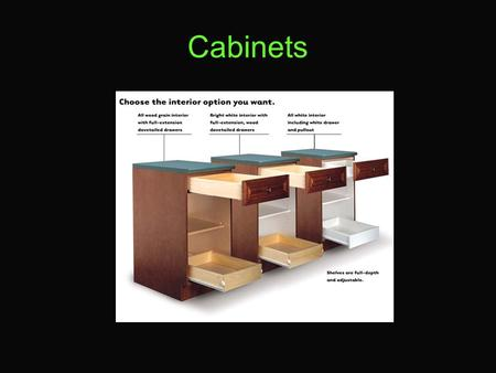 Cabinets. kitchen cabinets are typically modular, standardized, and available in different quality levels & prices.
