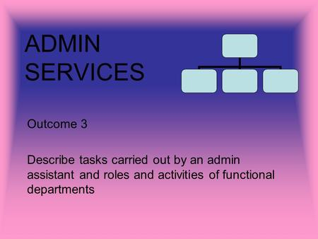ADMIN SERVICES Outcome 3 Describe tasks carried out by an admin assistant and roles and activities of functional departments.