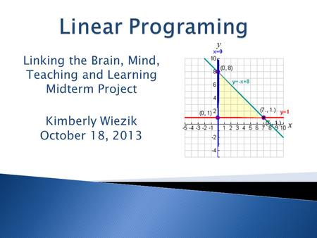 Linking the Brain, Mind, Teaching and Learning Midterm Project Kimberly Wiezik October 18, 2013.