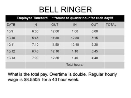 BELL RINGER Employee Timecard ***round to quarter hour for each day!!! DATEINOUTINOUTTOTAL 10/96:0012:001:005:00 10/105:4511:3012:305:15 10/117:1011:5012:405:20.