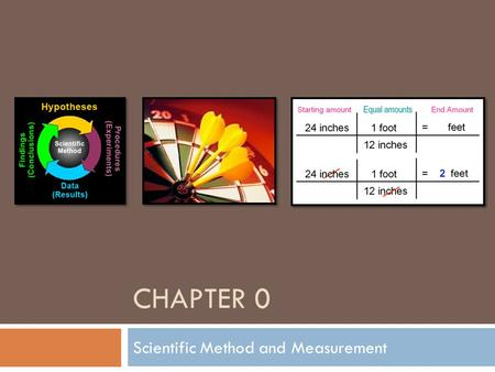 CHAPTER 0 Scientific Method and Measurement. The Method What organized method do scientists use to solve a problem? The scientific method 1. Define the.