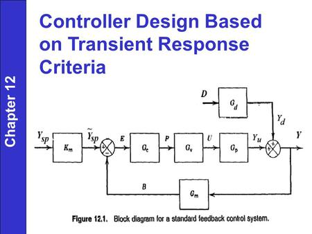 Controller Design Based on Transient Response Criteria Chapter 12.