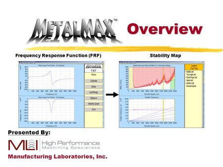Overview Presented By: Manufacturing Laboratories, Inc. Frequency Response Function (FRF) Stability Map.
