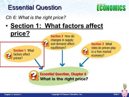 Section 1: What factors affect price?