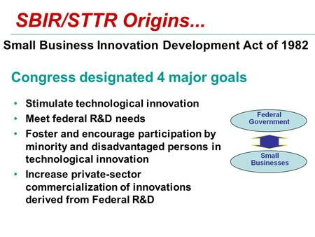 SBIR/STTR Origins... Small Business Innovation Development Act of 1982 Stimulate technological innovation Meet federal R&D needs Foster and encourage participation.