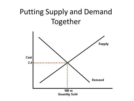Putting Supply and Demand Together. Defining and Moving to Equilibrium Both supply and demand work Equilibrium the point at which the quantity – At equilibrium,