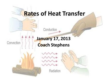 Rates of Heat Transfer January 17, 2013 Coach Stephens.