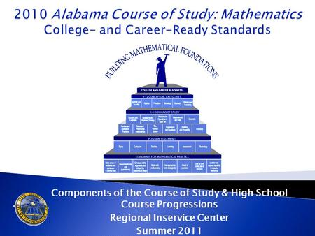 Components of the Course of Study & High School Course Progressions Regional Inservice Center Summer 2011.