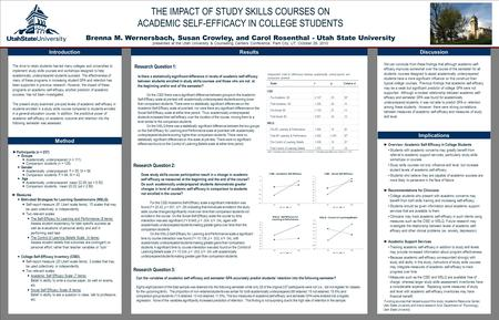 POSTER TEMPLATE BY: www.PosterPresentations.com THE IMPACT OF STUDY SKILLS COURSES ON ACADEMIC SELF-EFFICACY IN COLLEGE STUDENTS Brenna M. Wernersbach,