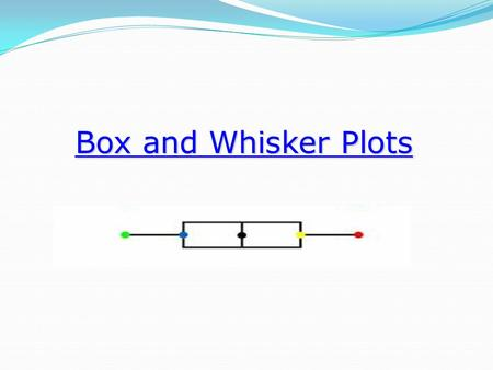 Box and Whisker Plots.