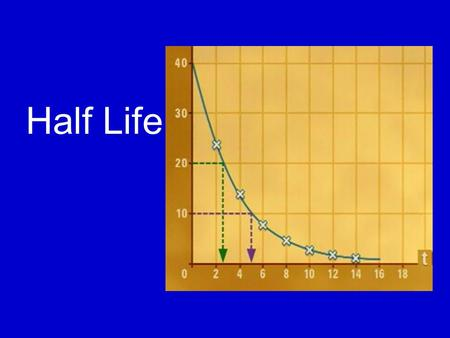 Half Life. Quiz time Hold up the correct quiz cards for each question... Tip: you may need to hold up more than one! -