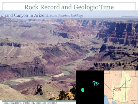 Grand Canyon in Arizona (stratification, bedding) stratification, bedding, stratum (strata) Rock Record and Geologic Time.