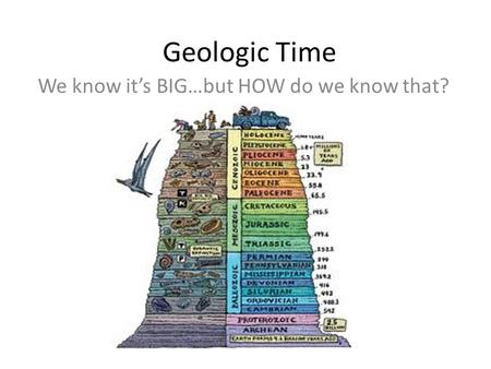 Geologic Time We know its BIG…but HOW do we know that?